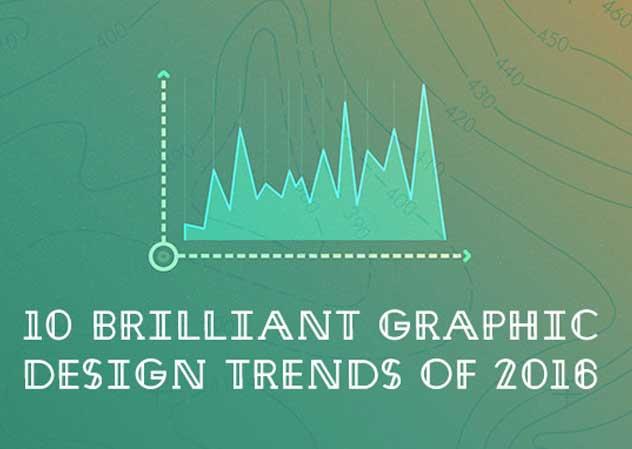 Découvrez les tendances design graphique 2016